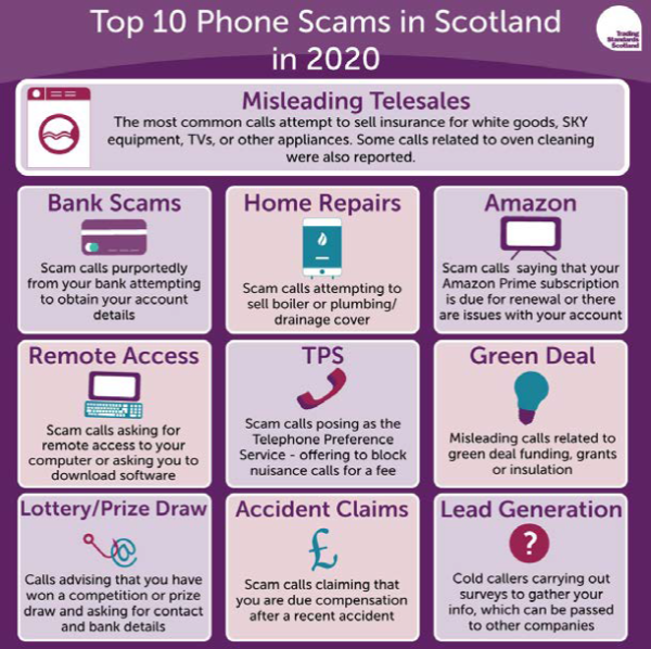 Top 10 Phone scams